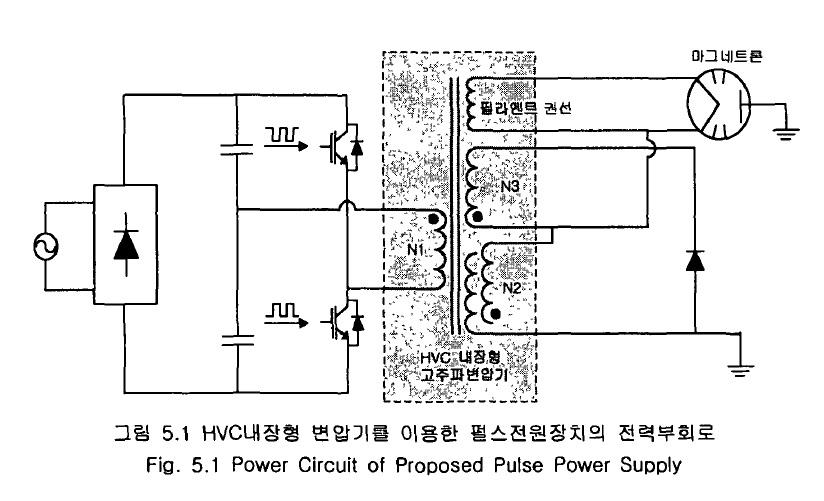 Power Electronics-Electrónica de Potencia