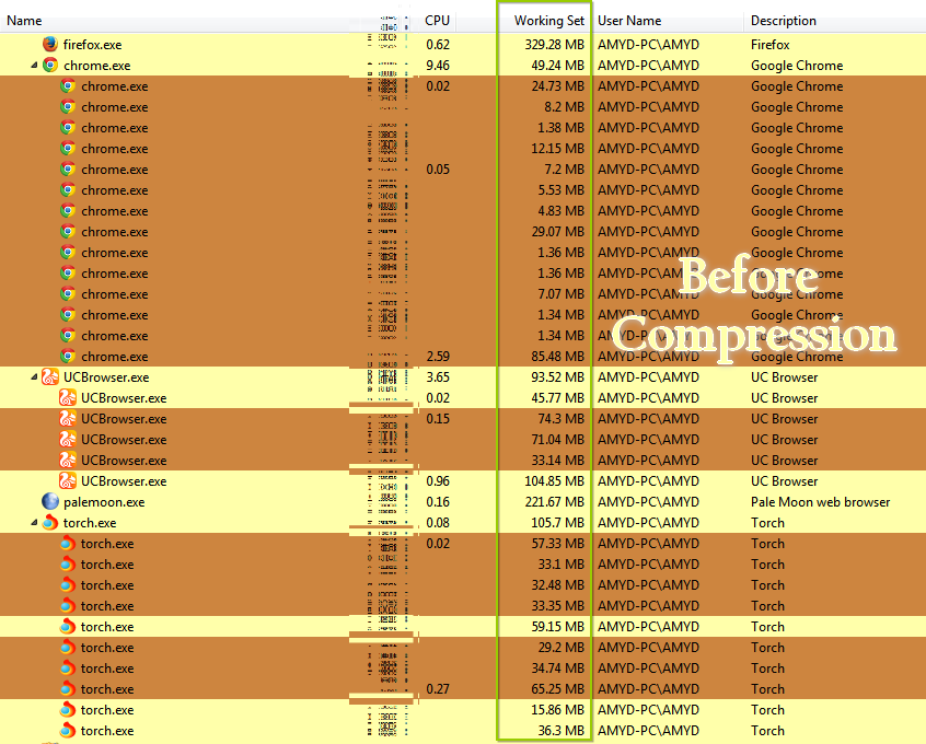 AMYD Projects - Official WebSite: All Browsers Memory Zip 1 5 7 5