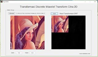 hasil dekomposisi DWT dan open image