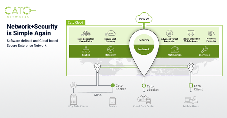 Product Review: Converged Networking and Security with Cato Networks