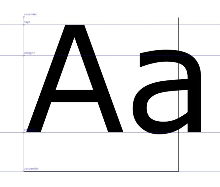Inkscape Software - Small and Large Font