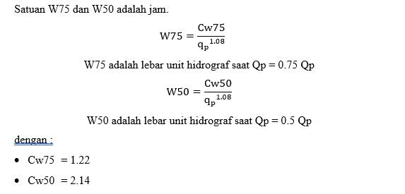 Rumus Hidrograf Metode Snyder
