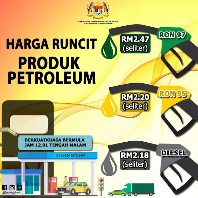 Harga Runcit Produk Petroleum 17 Mei Sehingga 23 Mei