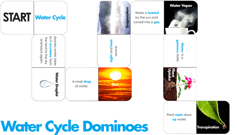water cycle paper - photo #25