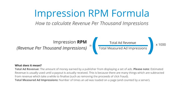 , How to increase (RPM) revenue per impression? Monetize, Revenue Per Impression, RPM