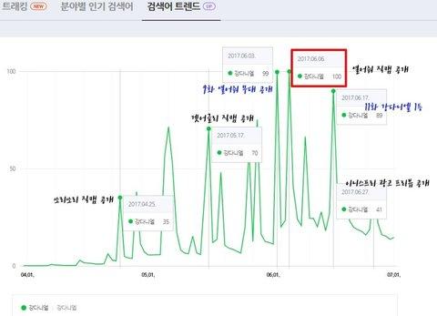 [PANN]'Produce' şovunun gerçek galibi Kang Daniel miydi, Park Jihoon muydu?