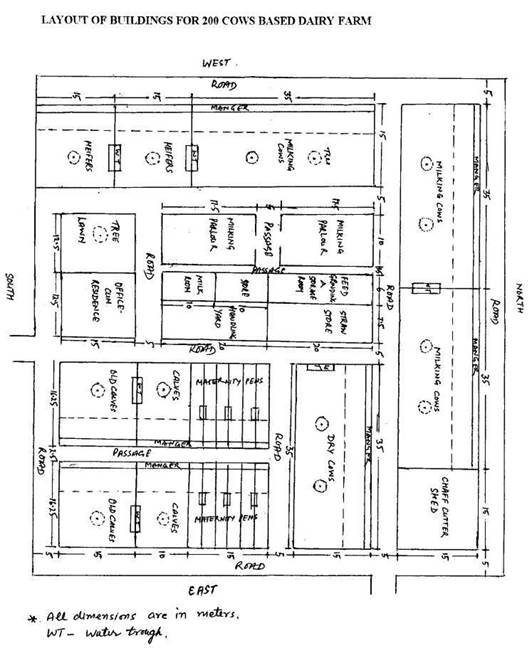 morden dairy farming. Black Bedroom Furniture Sets. Home Design Ideas