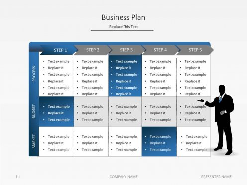 Franchise Business Plan Templates