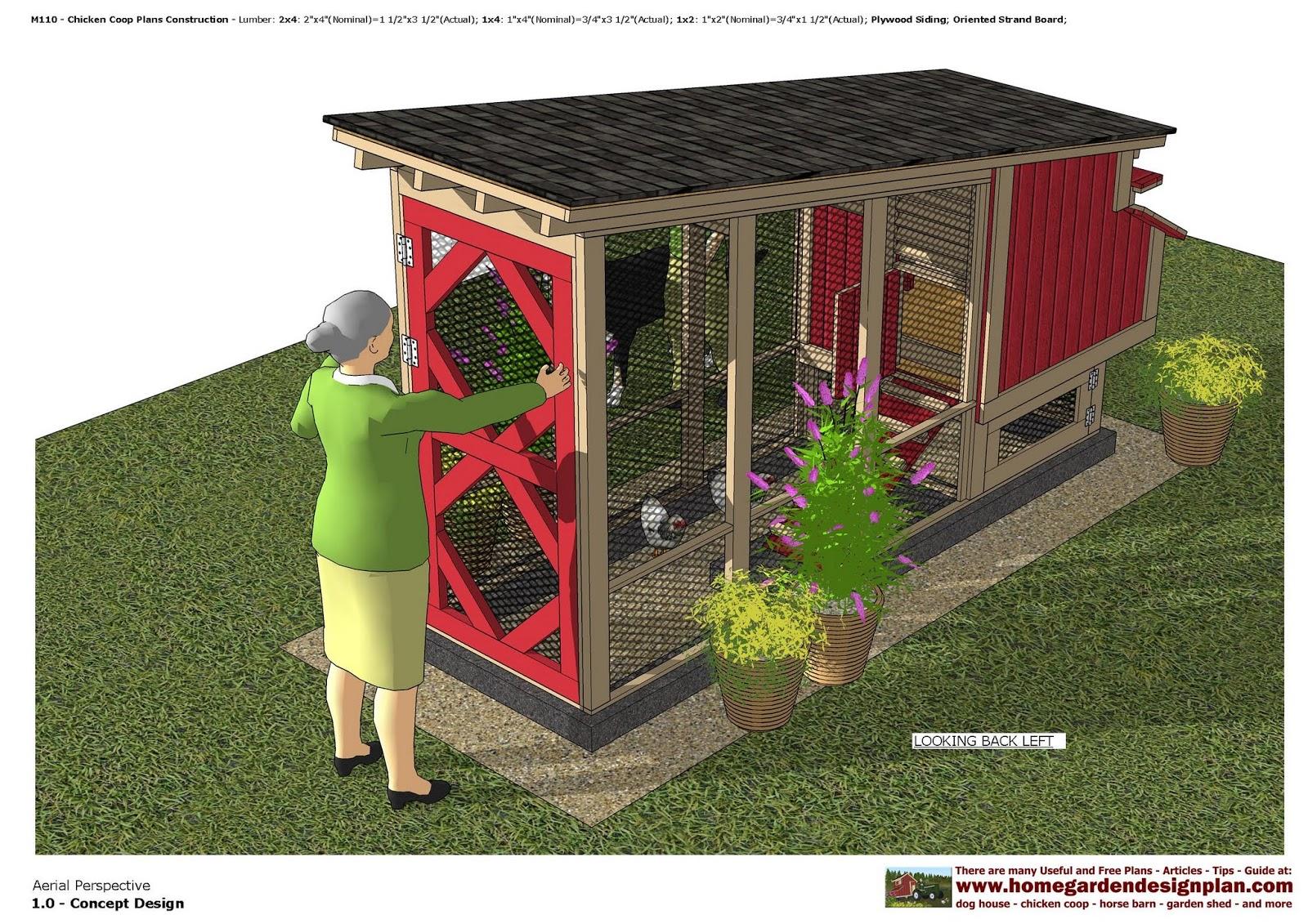 home garden plans M110 Chicken Coop Plans Construction Chicken – Chicken Coop With Garden Roof Plans