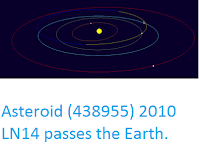 http://sciencythoughts.blogspot.co.uk/2017/01/asteroid-438955-2010-ln14-passes-earth.html