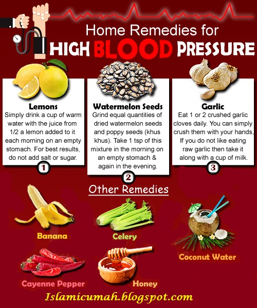 How to control high blood pressure with home remedies