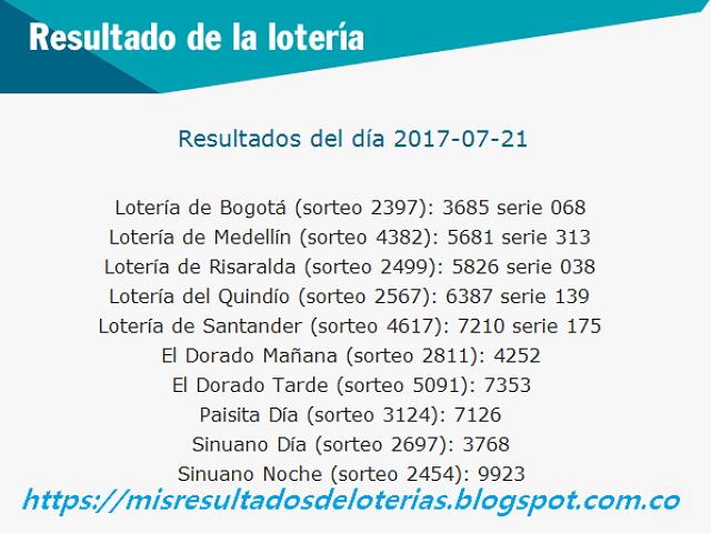 Como jugo la lotería anoche - Resultados diarios de la lotería y el chance - resultados del dia 21-07-2017