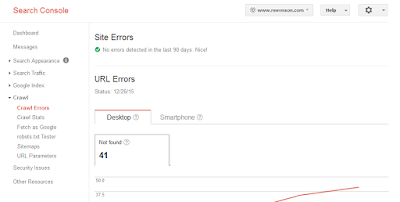 Remove URLs Errors in Search Console 1