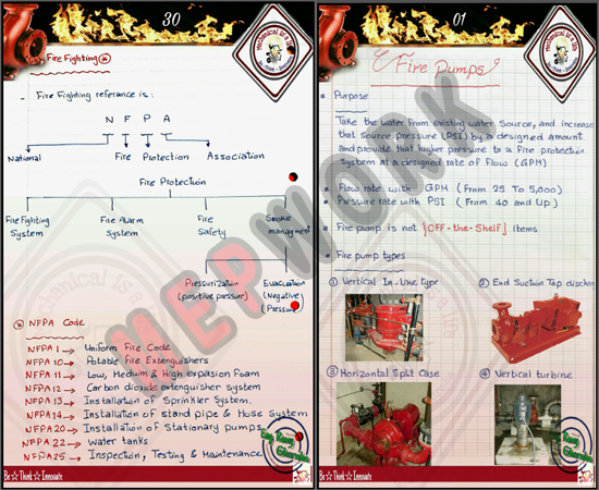 Firefighting Systems Design Course by Ramy Ghoraba - Hand Written