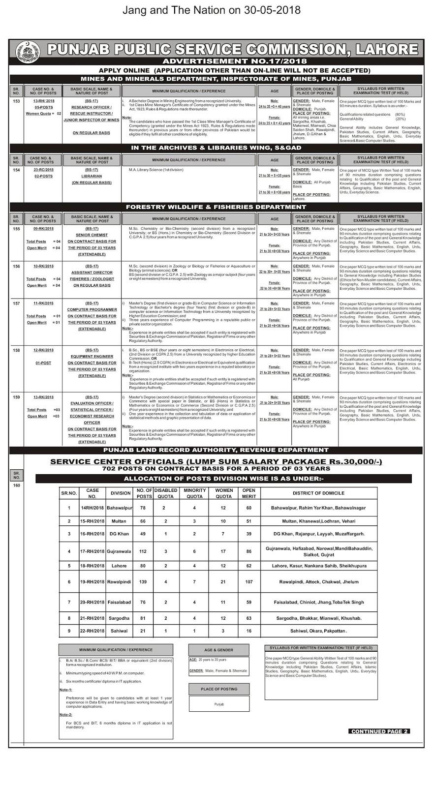PPSC  Punjab Public Service Commission for JUNE 201