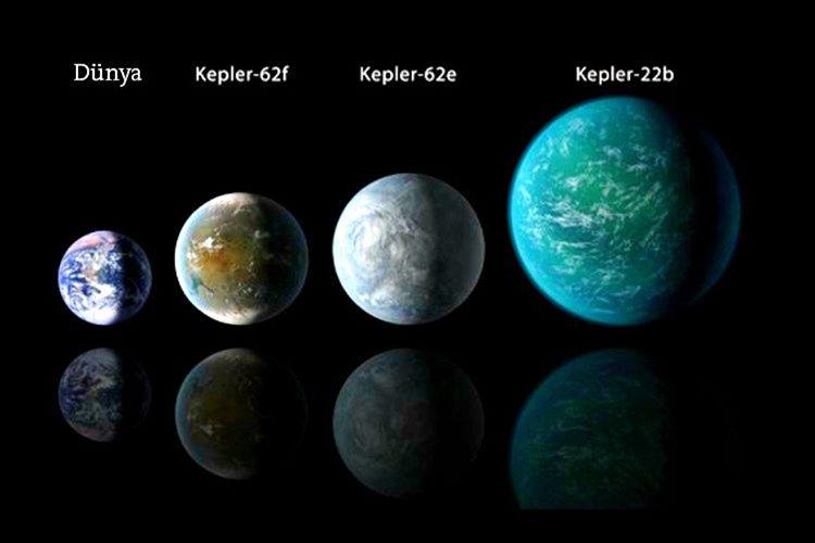 Kepler-22b, Kepler-62e ve Kepler-62f gezegenlerinde de yaşam olabileceği iddia edilmektedir.