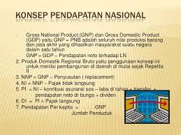 7 Konsep-Konsep Dalam Pendapatan Nasional Beserta Penjelasannya Terlengkap