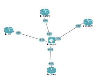Wireshark basic lab