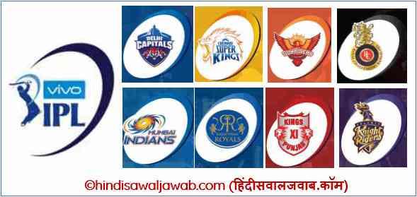 IPL 2019 Auction: Full squads ipl 2019 teams list