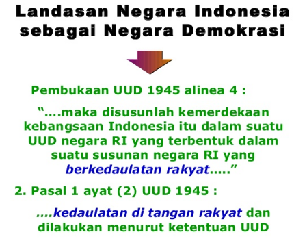 LANDASAN HUKUM DEMIKRASI PANCASILA YANG ADA DI INDONESIA