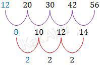 Pola barisan aritmetika bertingkat: 12, 20, 30, 42, 56