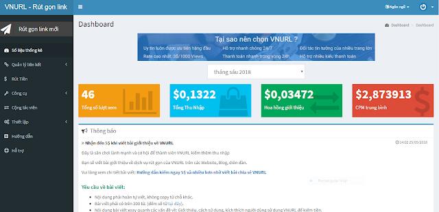 Trang chủ trang quản trị VNURL