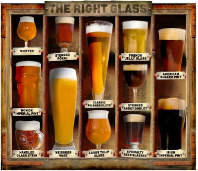What is a craft beer? This Is The Explanation