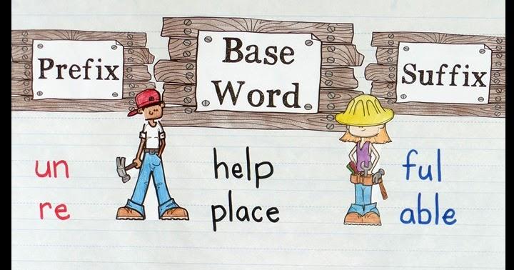 Prefixes: Un, Dis, Im, Mis - Level A - Zanne先生のテキスト