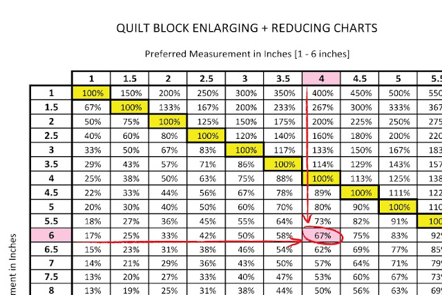 FREE Quilt Pattern Re-Sizing Chart