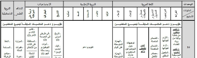 المستوى الرابع تخطيط المرحلة الثانية: الوحدتان 3 و 4 + الأسبوعان 16 و 17