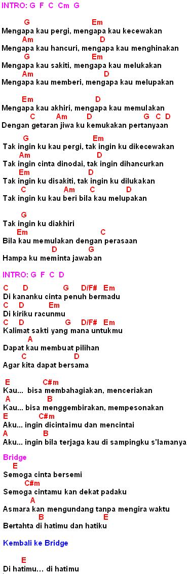 Chord Slank Gemerlap Kota : chord, slank, gemerlap, Kunci, Gitar, :Mengapa(Nicky, Astria)-Chord, Gitar,Lirik, Review-, Chord, Indonesia, Terbaru