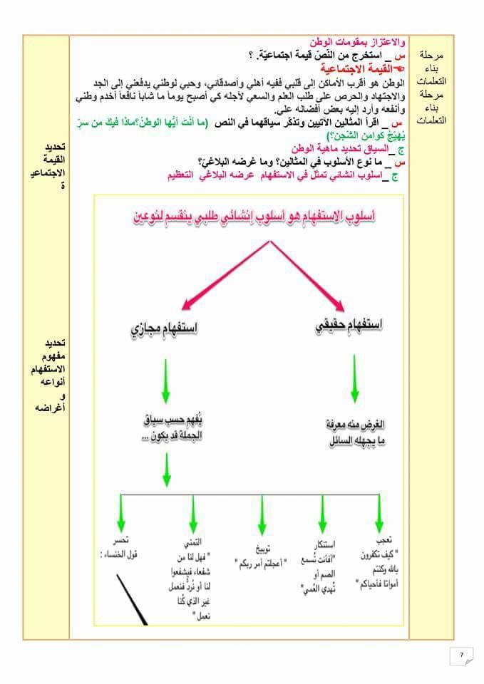مذكرات اللغة العربية للسنة الثانية متوسط الجيل الثاني 22406383_357831551327101_8894145614274663410_n