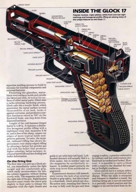 Glock 26 Parts Diagram Valve Timing For 4 Stroke Diesel Engine Ammo And Gun Collector: Internal Diagrams