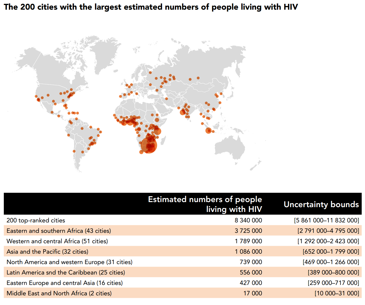 The 200 cities with the largest estimates numbers of people living with HIV