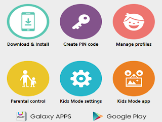 Galaxy Tab 3 Kids Mode Manual