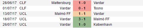 Nhận định, soi kèo nhà cái Copenhagen vs Vardar