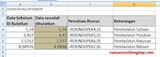 contoh data rumus Roundup