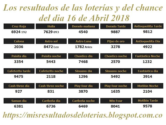 Resultados de las loterías de Colombia | Ganar chance | Los resultados de las loterías y del chance del dia 17 de Abril 2018