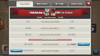 Clan TARAKAN 2 vs COC China, TARAKAN 2 Victory