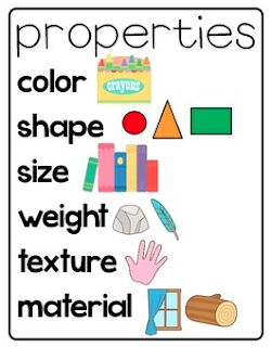 Kindergarten anchor charts that are ready to print and use. Print this anchor chart for individual or small group use or print a poster of this anchor chart at Vista Print. You will use this properties anchor chart again and again. Click to check out more $1 anchor charts.