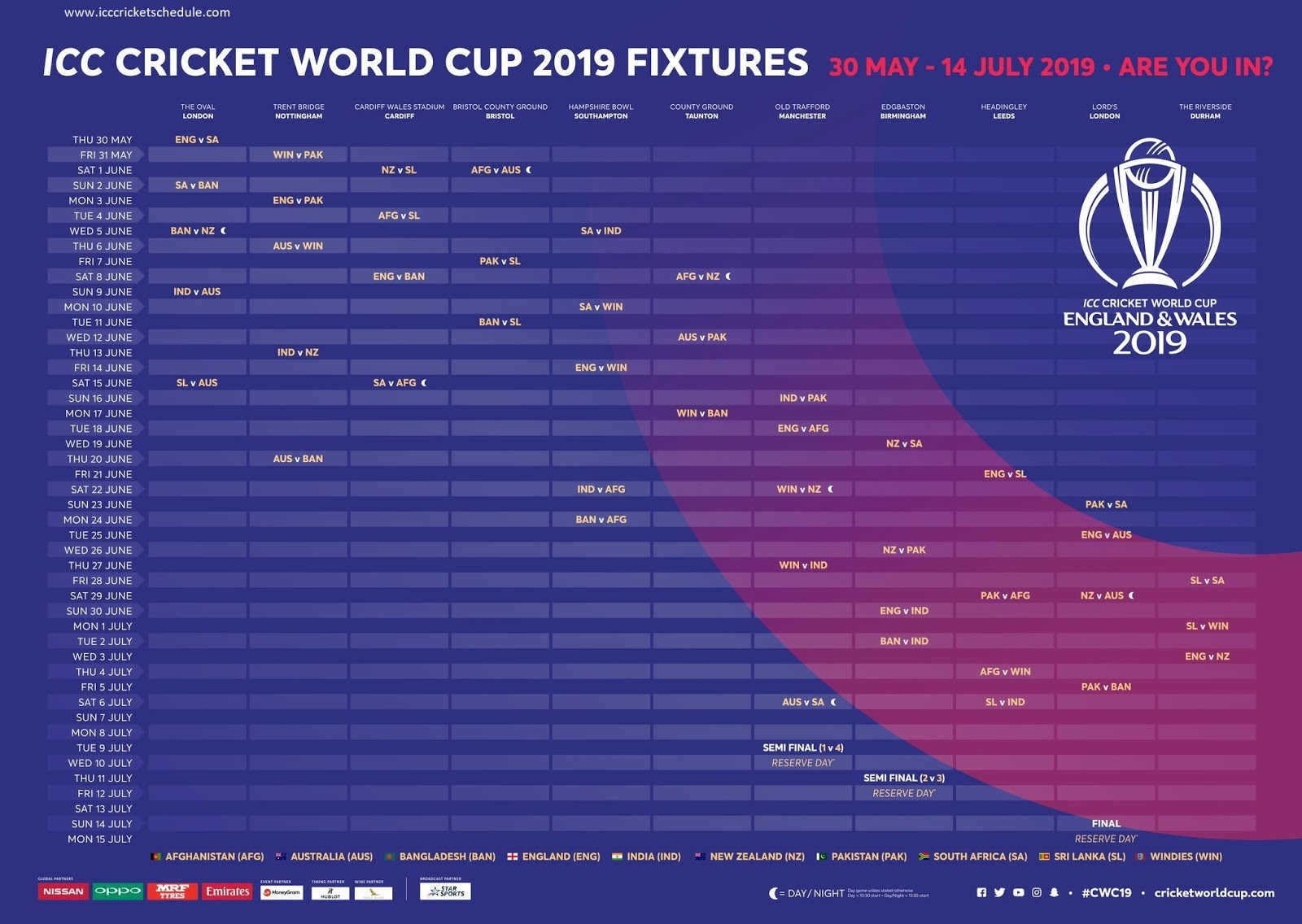 Icc Cricket World Cup 2019 Schedule Live Scores Results