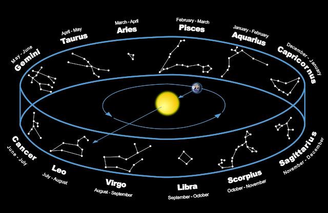 Buongiornolink - L'oroscopo di oggi giovedì 23 novembre 2017