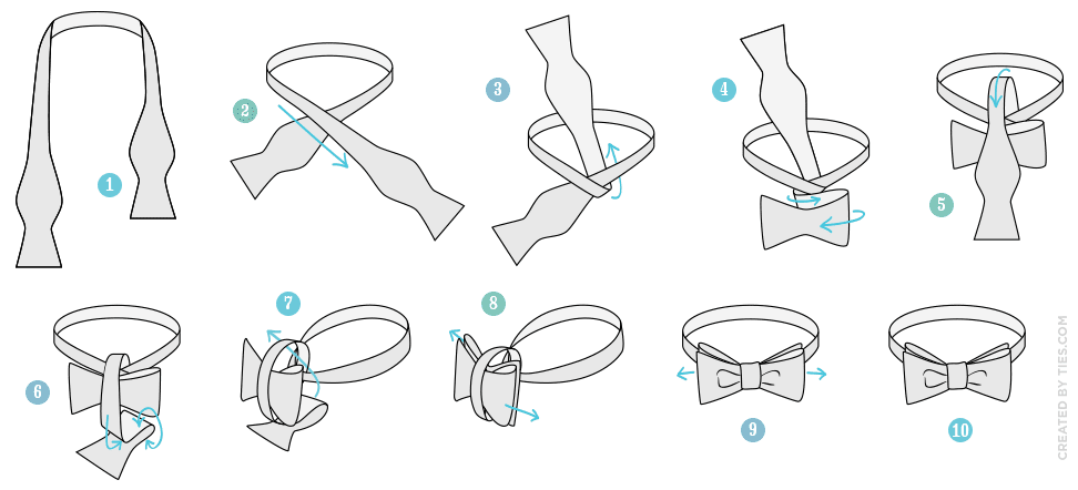 knot tying diagrams