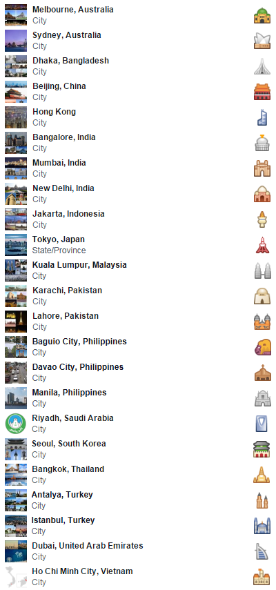 Asia Facebook travel icons