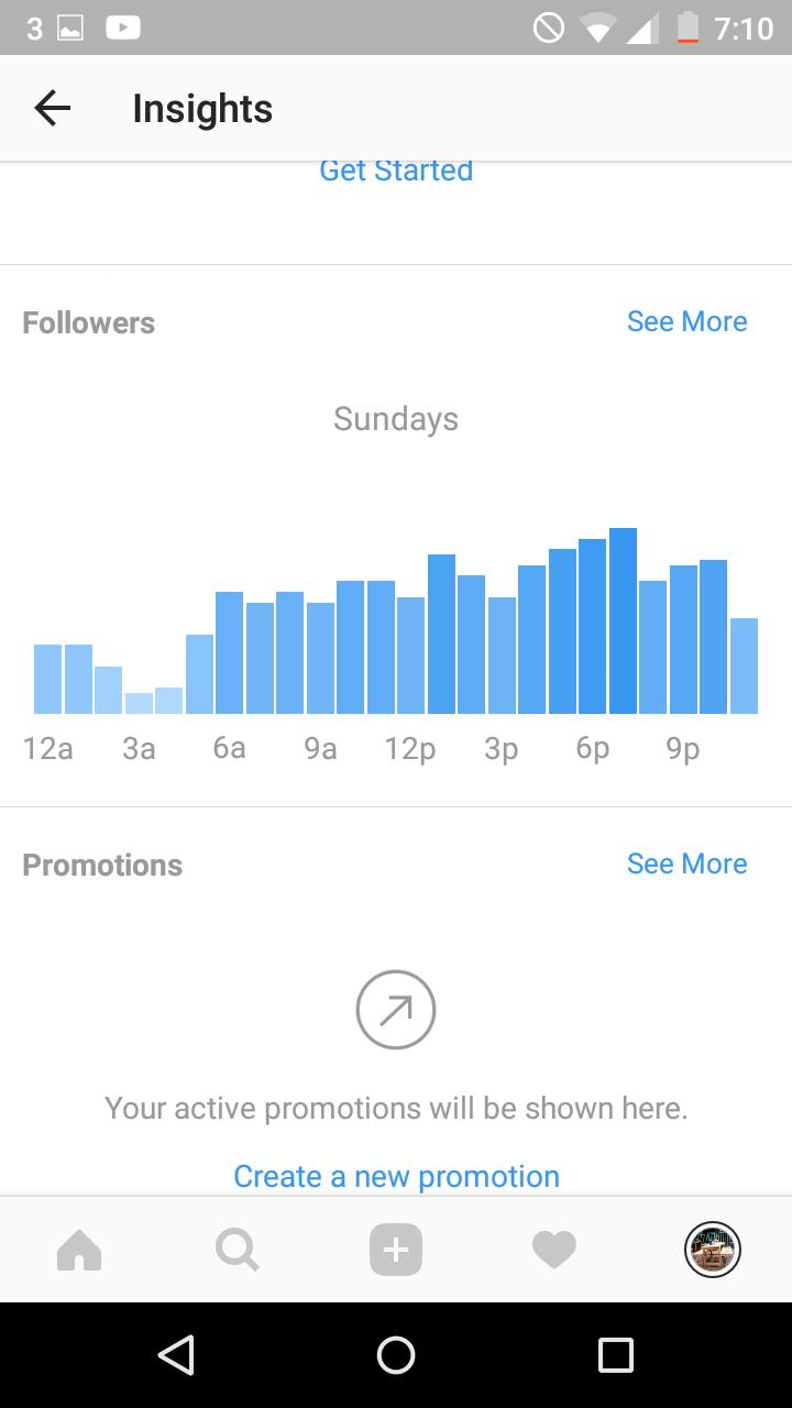 Cara Melihat Statistik Akun Instagram Kita (most views, most city ...