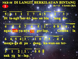Lirik dan Not NKB 58 Di Langit Berkilauan Bintang