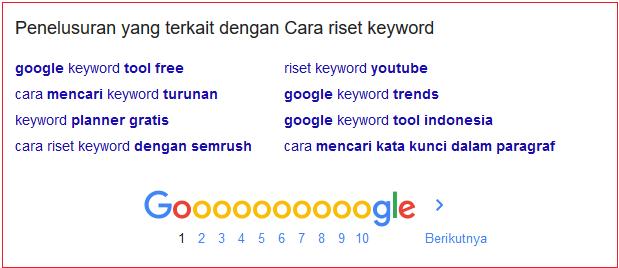 Hasil dari riset keyword
