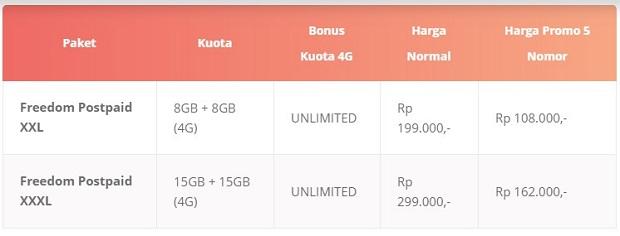 Paket Unlimited Freedom Postpaid Indosat