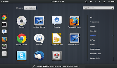 GNOME Shell in Ubuntu 11.10 Review