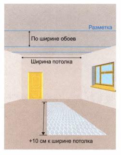 Порядок Оклейки потолка обоями